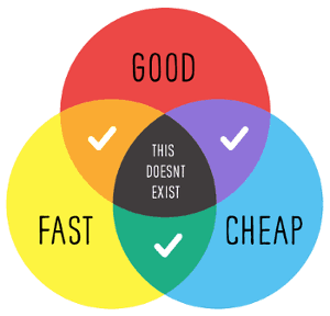 goodfastcheap piechart